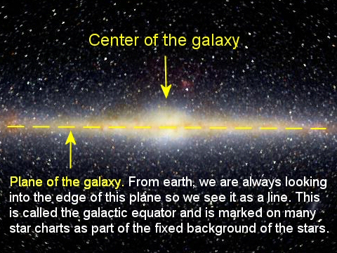 essay galaxy theory