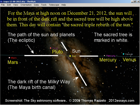 the actual astronomy of an essay by thomas razzeto izapa at 12 08 pm dec 21 2012