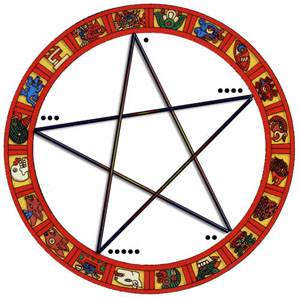 Mayan Five-Pointed Star