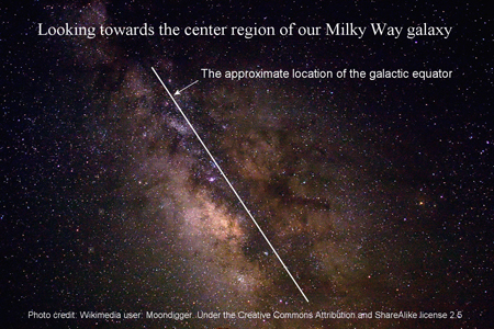the actual astronomy of an essay by thomas razzeto the milky way the galactic equator